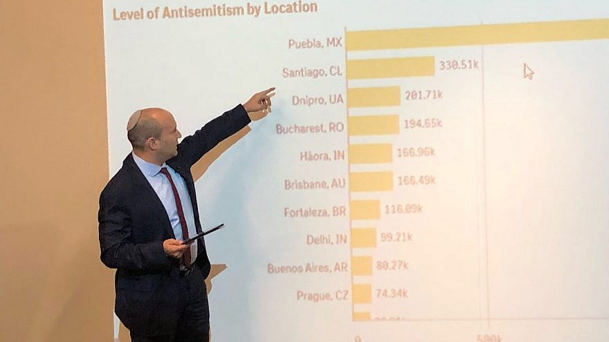 Israel's Minister of Diaspora Affairs Naftali Bennett presents data from the new  Anti-Semitism Cyber Monitoring System. Credit: Ministry of Diaspora Affairs.