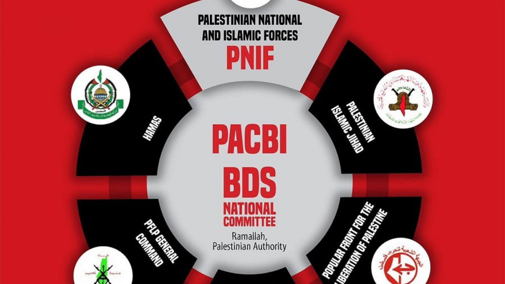 """The cover of the new book """"The PACBI Deception: Unmasked"""" by the Jerusalem Center for Public Affairs. Credit: Jerusalem Center for Public Affairs."""