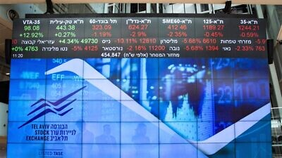 A stockmarket ticker screen in the lobby of the Tel Aviv Stock Exchange, in the center of Tel Aviv, March 15, 2020. Photo by Flash90.