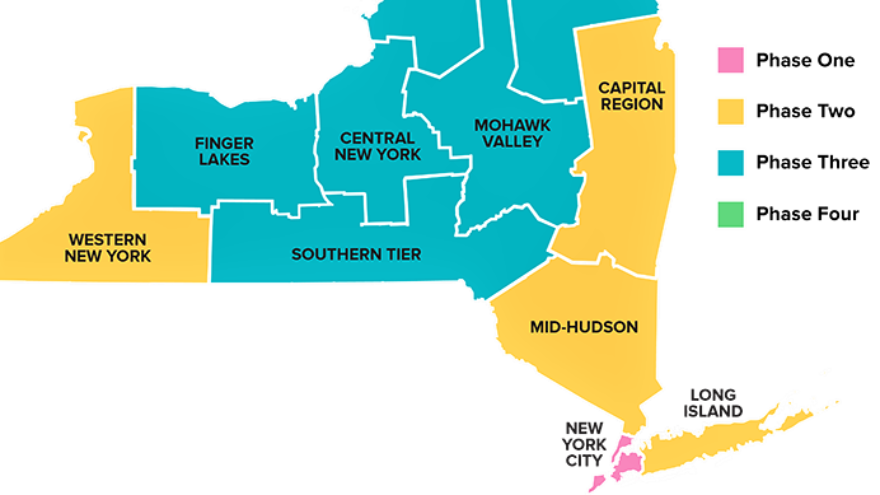 Regional reopenings and phases in New York State after the coronavirus shutdown, June 2020. Credit: Forward.ny.gov/.