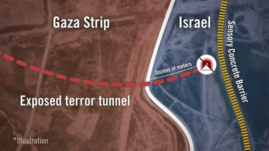 A map illustrating the latest terror tunnel uncovered by the Israel Defense Forces from the Gaza Strip into Israel. Credit: IDF Spokesperson's Unit.